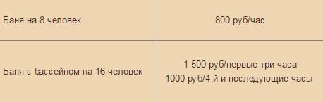 tri-medvedya18